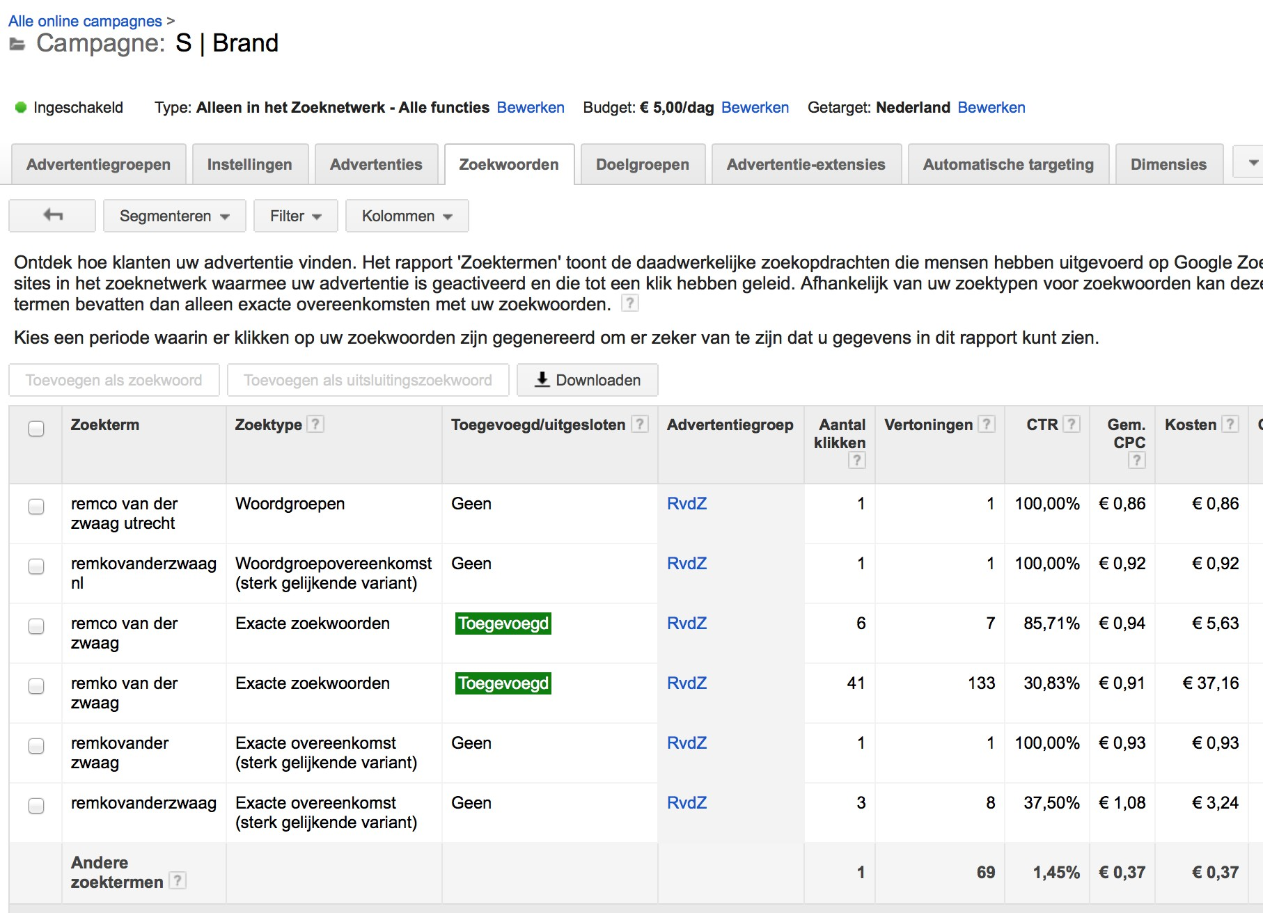 Adwords script auto optimalisatie zoektermen